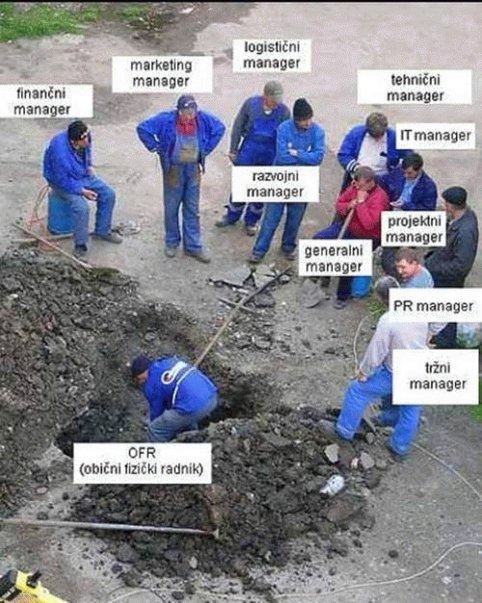 Onaj koji radi i nadzornici